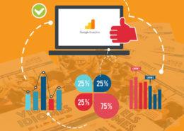 Cómo medir la efectividad de tus flyers con Google Analytics