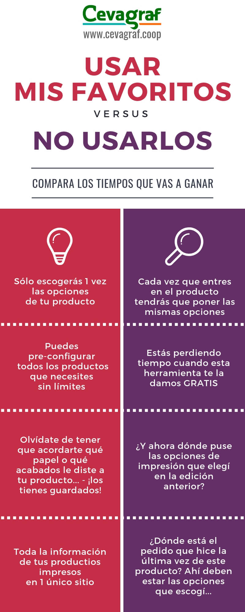 infografia productos favoritos