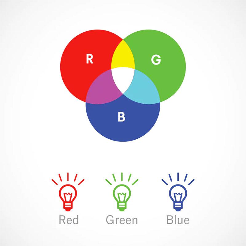 RGB combina los colores primarios, rojo, verde y azul