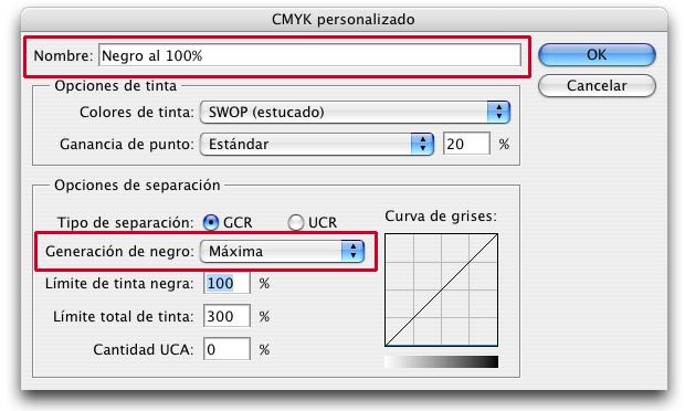 CMYL personalizado