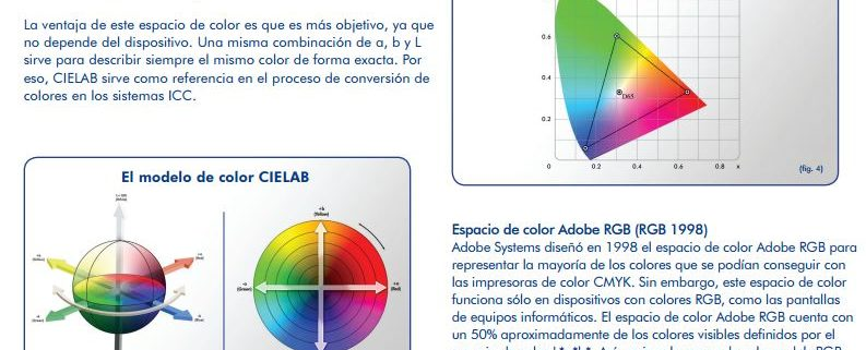gestion de color