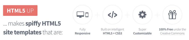 plantillas html5 + CSS3 totalmente responsives