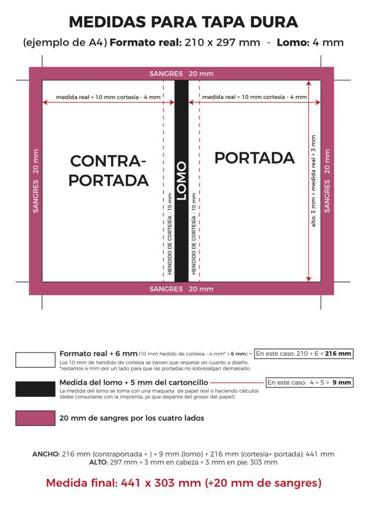 Medidas Tapa Dura Comics Cevagraf