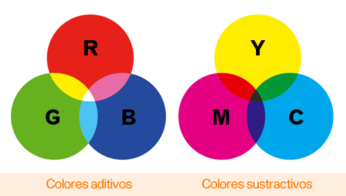 colores-aditivos-sustractivos